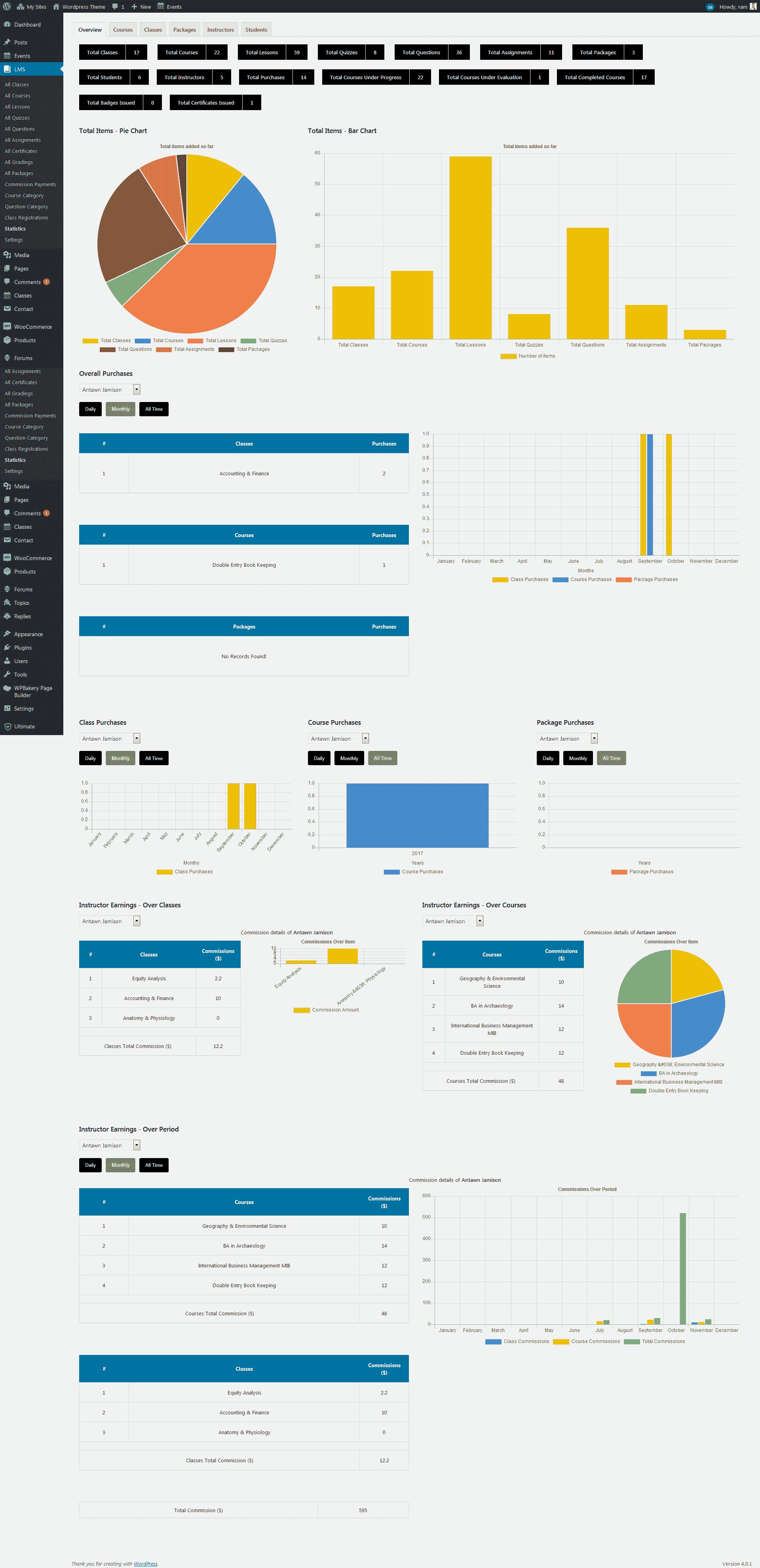 Statistics-workflow-1